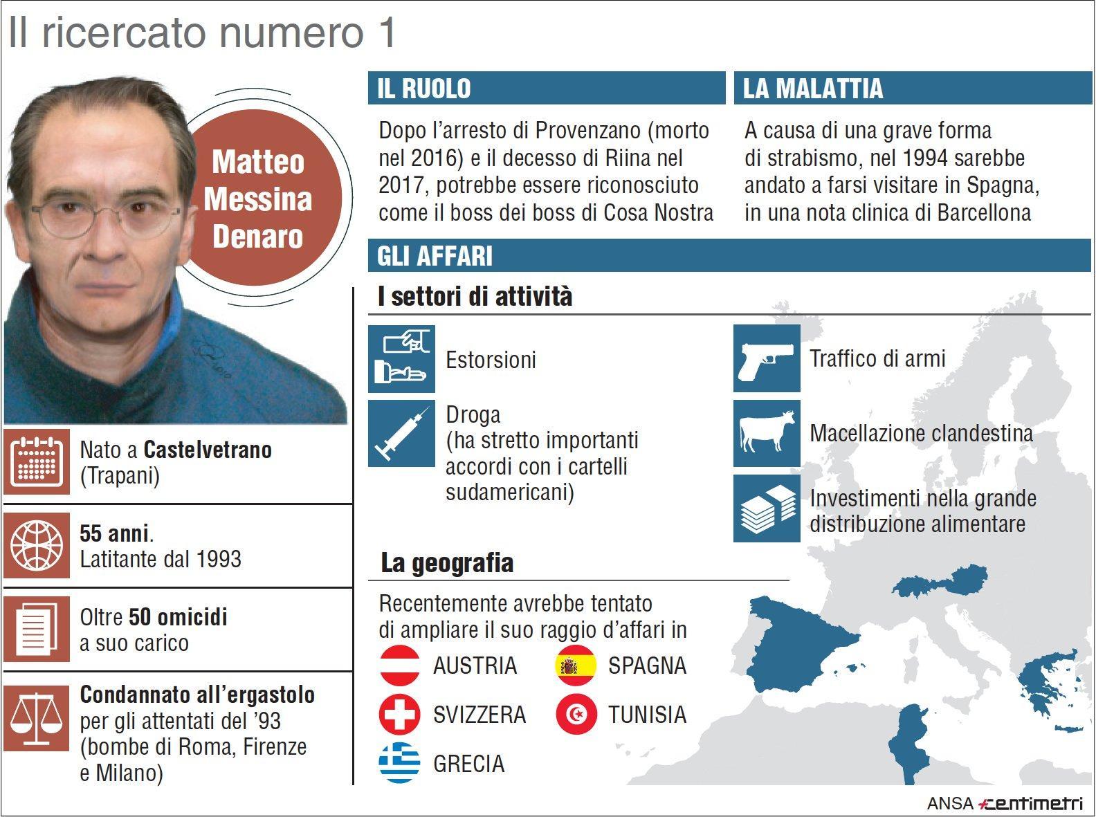Il pizzino di Matteo Messina Denaro nel 2015 per un terreno ...
