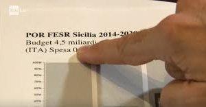 https://www.tp24.it/immagini_articoli/03-01-2020/1578032844-0-spesa-fondi-europei-sicilia-luci-ombre.jpg