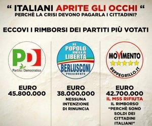 https://www.tp24.it/immagini_articoli/03-03-2013/1378805653-1-rimborsi-elettorali-400-mila-euro-al-megafono-di-crocetta-cinque-stelle-rinuncia-a-40-milioni-di-euro.jpg