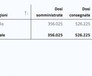 https://www.tp24.it/immagini_articoli/03-03-2021/1614760069-0-sicilia-i-deputati-dell-ars-chiedono-di-essere-vaccinati-per-primi-nbsp.jpg