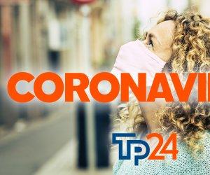 https://www.tp24.it/immagini_articoli/03-05-2021/1620059178-0-il-bollettino-del-3-maggio-in-sicilia-nbsp-734-i-nuovi-positivi-meta-sono-a-palermo-nbsp.jpg