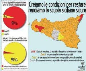 https://www.tp24.it/immagini_articoli/05-11-2019/1572946661-0-sicilia-scuole-sono-sicure-punto-vista-sismico.jpg