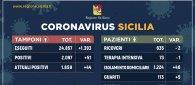 https://www.tp24.it/immagini_articoli/07-04-2020/1586274773-0-virus-costante-sicilia-1859-positivi-ieri.jpg