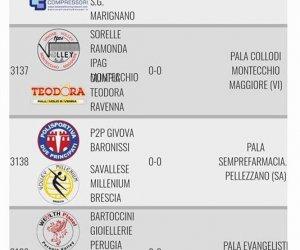 https://www.tp24.it/immagini_articoli/11-08-2017/1502433027-0-volley-presentati-calendari-femminile-marsala-prima-ospita-mondovi.jpg
