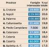https://www.tp24.it/immagini_articoli/12-11-2018/1542036346-0-reddito-cittadinanza-ecco-spetta-provincia-trapani.jpg