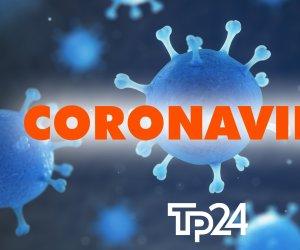 https://www.tp24.it/immagini_articoli/16-09-2021/1631807332-0-coronavirus-in-sicilia-bollettino-16-settembre-878-nuovi-casi.jpg