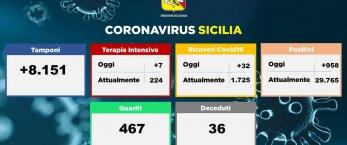 https://www.tp24.it/immagini_articoli/16-11-2020/1605546686-0-coronavirus-1461-nuovi-positivi-in-sicilia-224-i-ricoverati-nbsp-in-terapia-intensiva-7.jpg