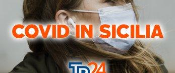 https://www.tp24.it/immagini_articoli/18-05-2021/1621352981-0-covid-sicilia-oggi-411-contagi-e-22-morti-bollettino-18-maggio.jpg