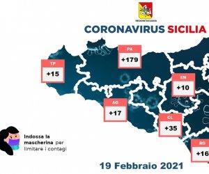 https://www.tp24.it/immagini_articoli/19-02-2021/1613756299-0-sicilia-calano-i-contagi-aumentano-i-posti-in-terapia-intensiva-nbsp.jpg