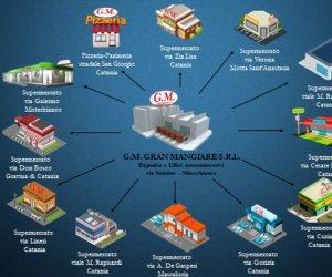 https://www.tp24.it/immagini_articoli/19-11-2020/1605771358-0-sicilia-il-re-dei-supermercati-vicino-ai-boss-sequestro-da-31-milioni-di-euro.jpg