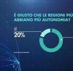 https://www.tp24.it/immagini_articoli/21-02-2019/1550760028-0-maggioranza-italiani-contraria-secessione-ricchi.jpg
