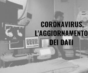 https://www.tp24.it/immagini_articoli/22-02-2021/1614013388-0-aggiornamento-coronavirus-811-nbsp-i-contagi-nbsp-trapani-185-castelvetrano-130-marsala-128.jpg