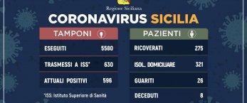 https://www.tp24.it/immagini_articoli/22-03-2020/1584880944-0-sicilia-casi-giorno-adesso-sono-positivi-coronavirus.jpg