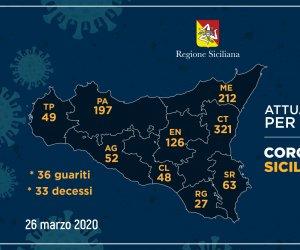 https://www.tp24.it/immagini_articoli/26-03-2020/1585235387-0-contagiati-province-trapani-positivi-coronavirus.jpg
