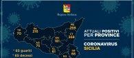 https://www.tp24.it/immagini_articoli/29-03-2020/1585498086-0-dati-positivi-province-siciliane-contagiati-trapanese.jpg