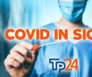 https://www.tp24.it/immagini_articoli/30-07-2021/1627658736-0-covid-in-sicilia-impennata-di-contagi-l-aggiornamento-nbsp.jpg