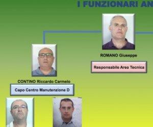 https://www.tp24.it/immagini_articoli/30-11-2019/1575137235-0-sicilia-cosi-imprenditori-dipendenti-risparmiavano-sugli-appalti-incassavano-mazzette.jpg