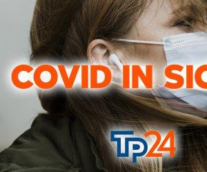https://www.tp24.it/immagini_articoli/31-07-2021/1627746384-0-aggiornamento-sul-covid-in-sicilia-900-nuovi-contagi-nbsp.jpg